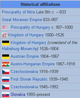 Bratislava political timeline from Wikipedia
